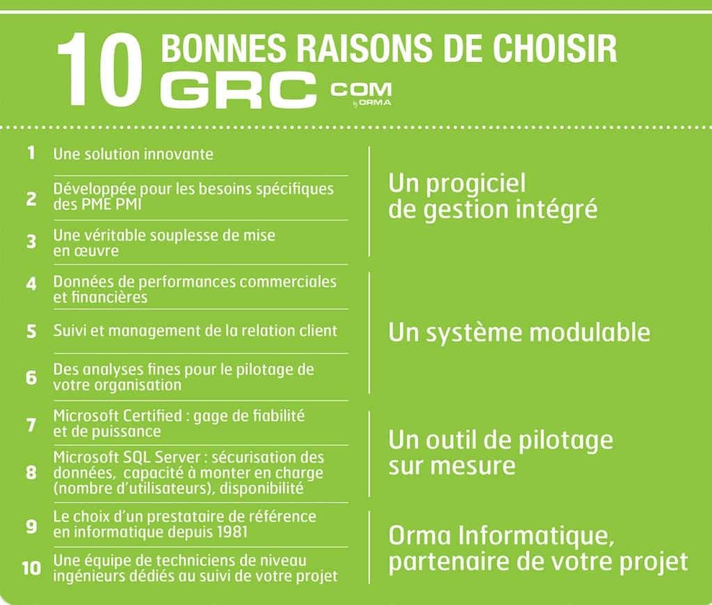 10 bonnes raisons de choisir GRCcom