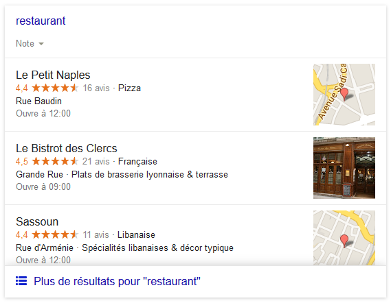 Restaurants - Valence